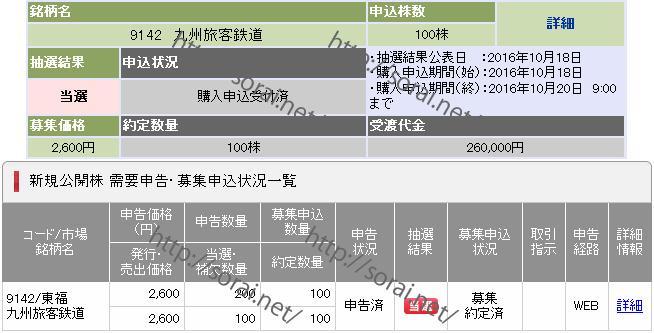 IPO(9142_九州旅客鉄道(JR九州))