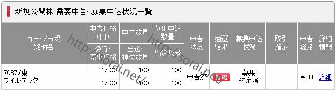 IPO(7087_ウイルテック_SMBC日興証券)